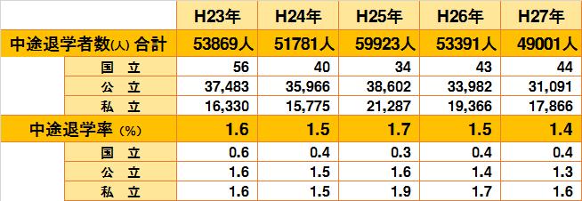 %e4%b8%ad%e9%80%80%e8%80%85%e5%86%85%e8%a8%b3